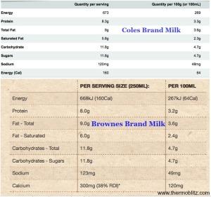 milkcompare